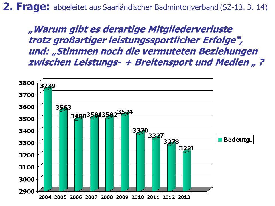2. Frage: abgeleitet aus Saarländischer Badmintonverband (SZ-13. 3