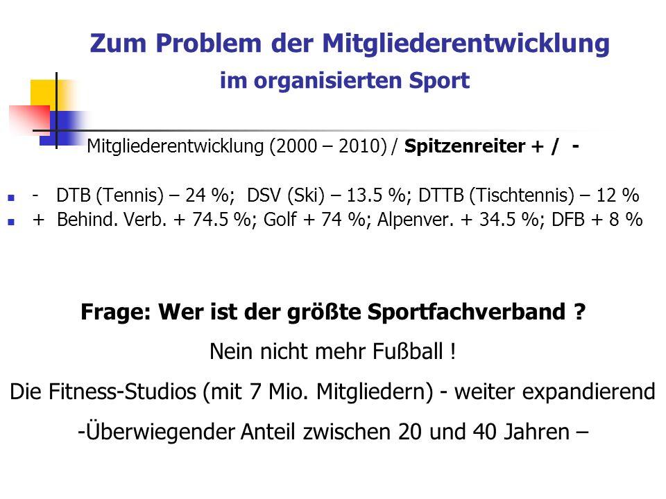 Zum Problem der Mitgliederentwicklung im organisierten Sport