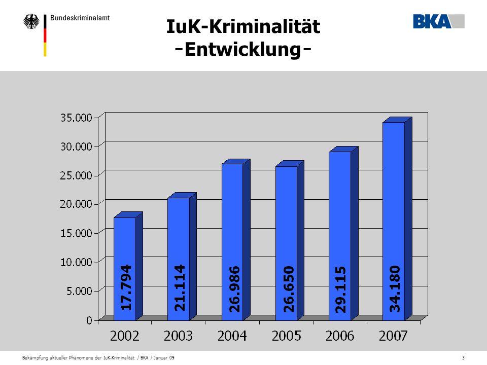 IuK-Kriminalität ̵ Entwicklung ̵