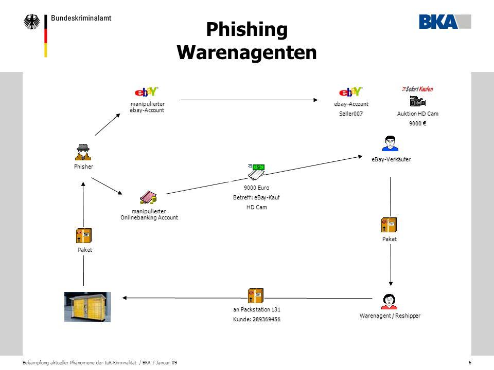 Phishing Warenagenten