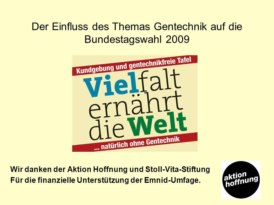 Der Einfluss des Themas Gentechnik auf die Bundestagswahl 2009