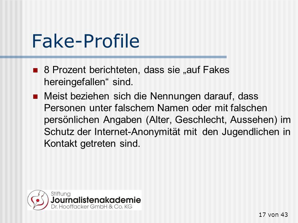 """Fake-Profile 8 Prozent berichteten, dass sie """"auf Fakes hereingefallen sind."""