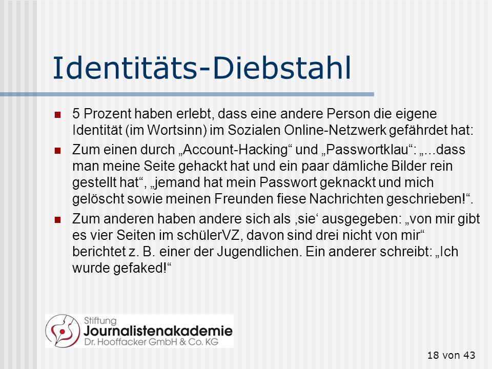 Identitäts-Diebstahl