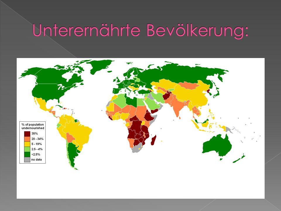 Unterernährte Bevölkerung:
