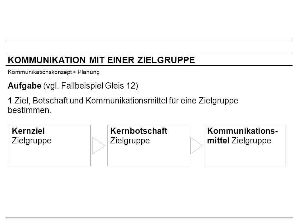 KOMMUNIKATION MIT EINER ZIELGRUPPE