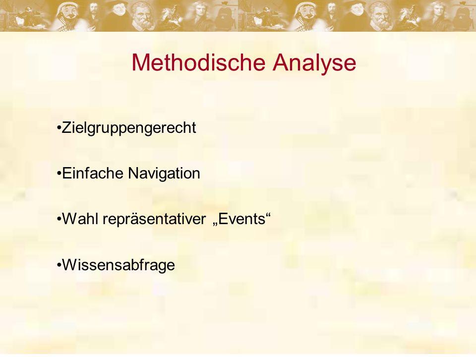Methodische Analyse Zielgruppengerecht Einfache Navigation
