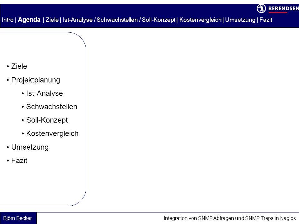 Ziele Projektplanung Ist-Analyse Schwachstellen Soll-Konzept