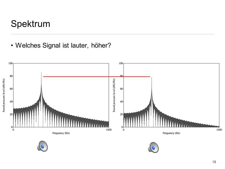 Spektrum Welches Signal ist lauter, höher