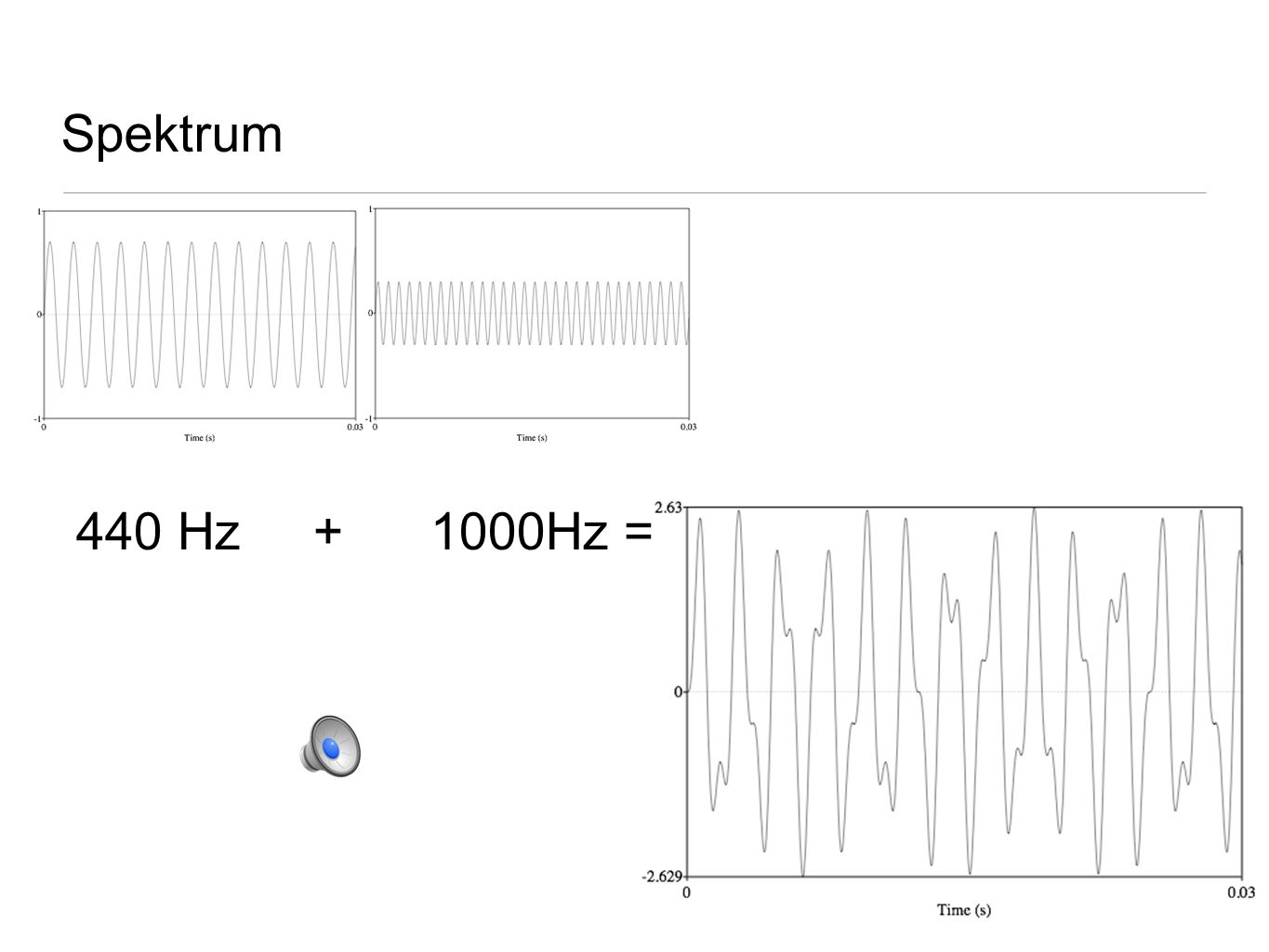Spektrum 440 Hz + 1000Hz =