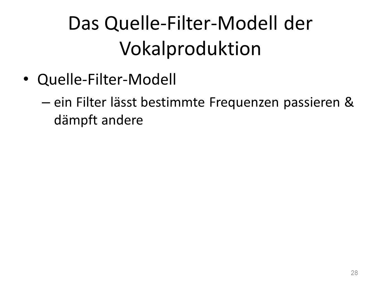 Das Quelle-Filter-Modell der Vokalproduktion