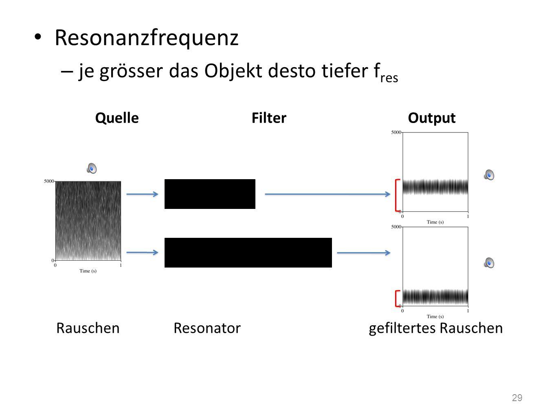 Resonanzfrequenz je grösser das Objekt desto tiefer fres