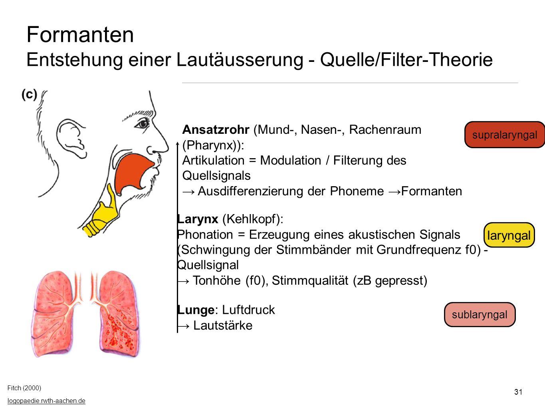 Formanten Entstehung einer Lautäusserung - Quelle/Filter-Theorie