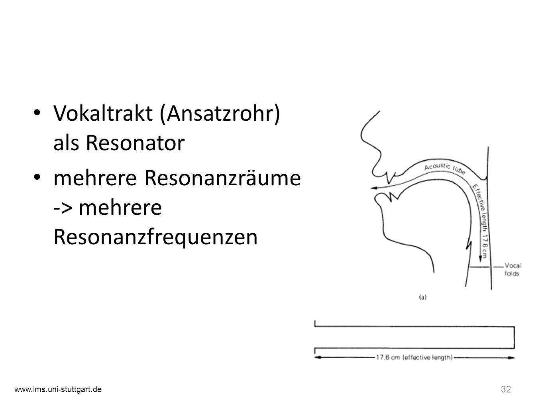 Vokaltrakt (Ansatzrohr) als Resonator