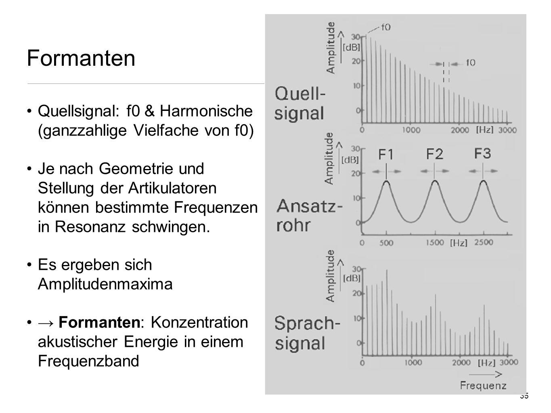 Formanten Quellsignal: f0 & Harmonische (ganzzahlige Vielfache von f0)