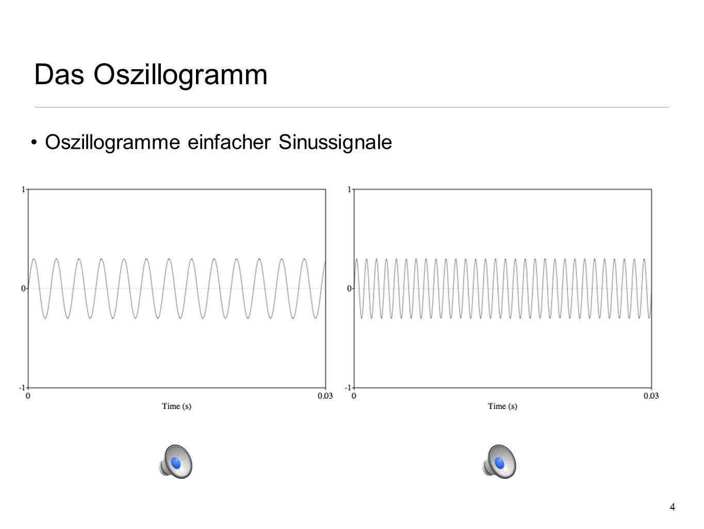 Das Oszillogramm Oszillogramme einfacher Sinussignale
