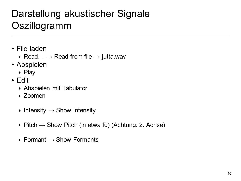 Darstellung akustischer Signale Oszillogramm