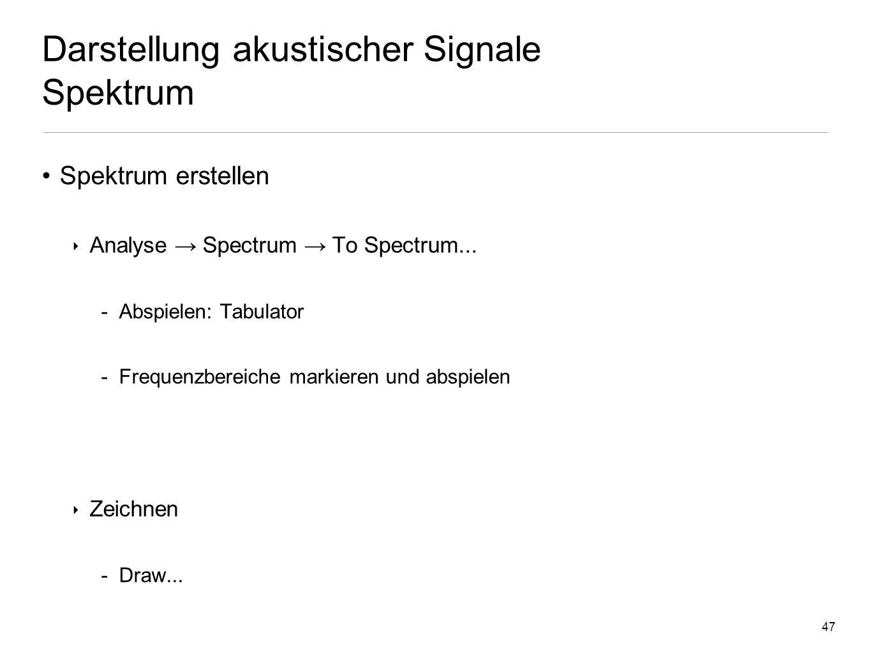 Darstellung akustischer Signale Spektrum
