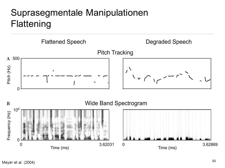 Suprasegmentale Manipulationen Flattening