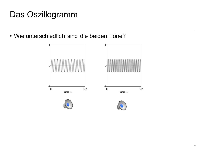 Das Oszillogramm Wie unterschiedlich sind die beiden Töne
