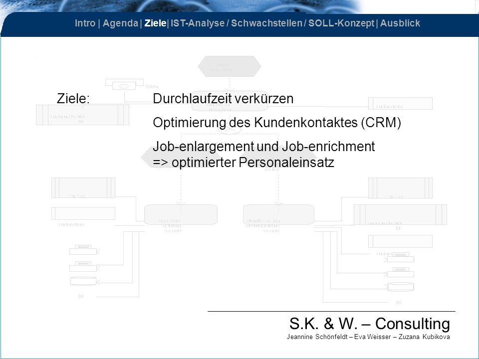 Ziele: Durchlaufzeit verkürzen Optimierung des Kundenkontaktes (CRM)