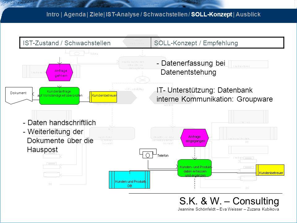 IT- Unterstützung: Datenbank interne Kommunikation: Groupware