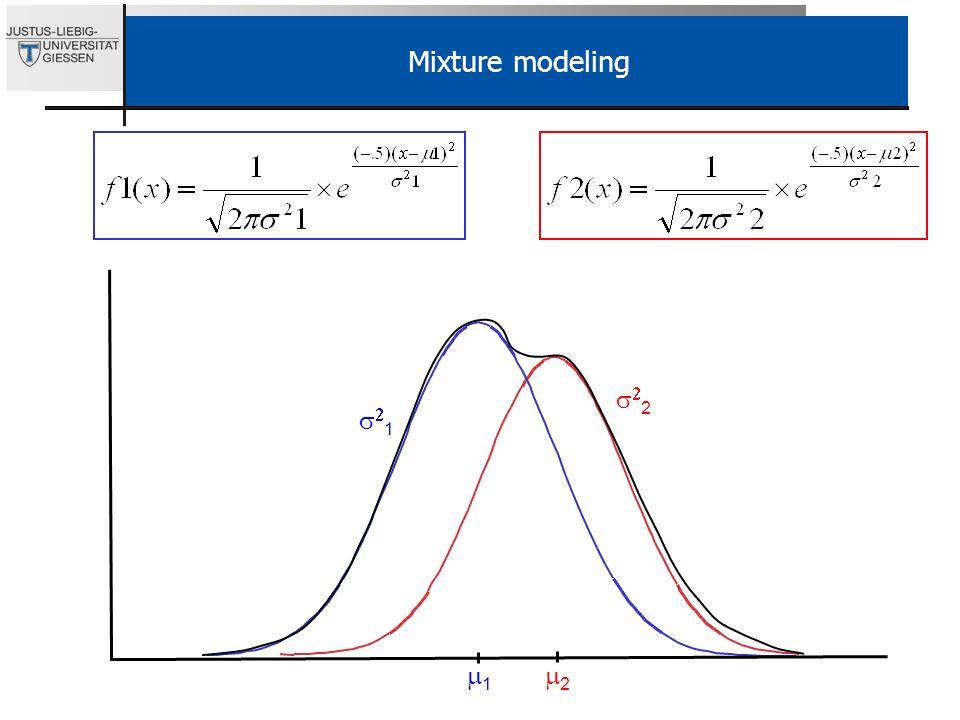 Mixture modeling s22. s21. Zwei verschiedene Populationsverteilungen implizieren zwei Funktionsgleichungen.