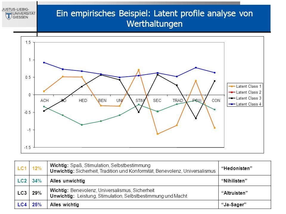 Ein empirisches Beispiel: Latent profile analyse von Werthaltungen