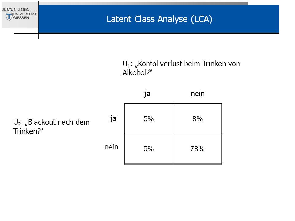 Latent Class Analyse (LCA)