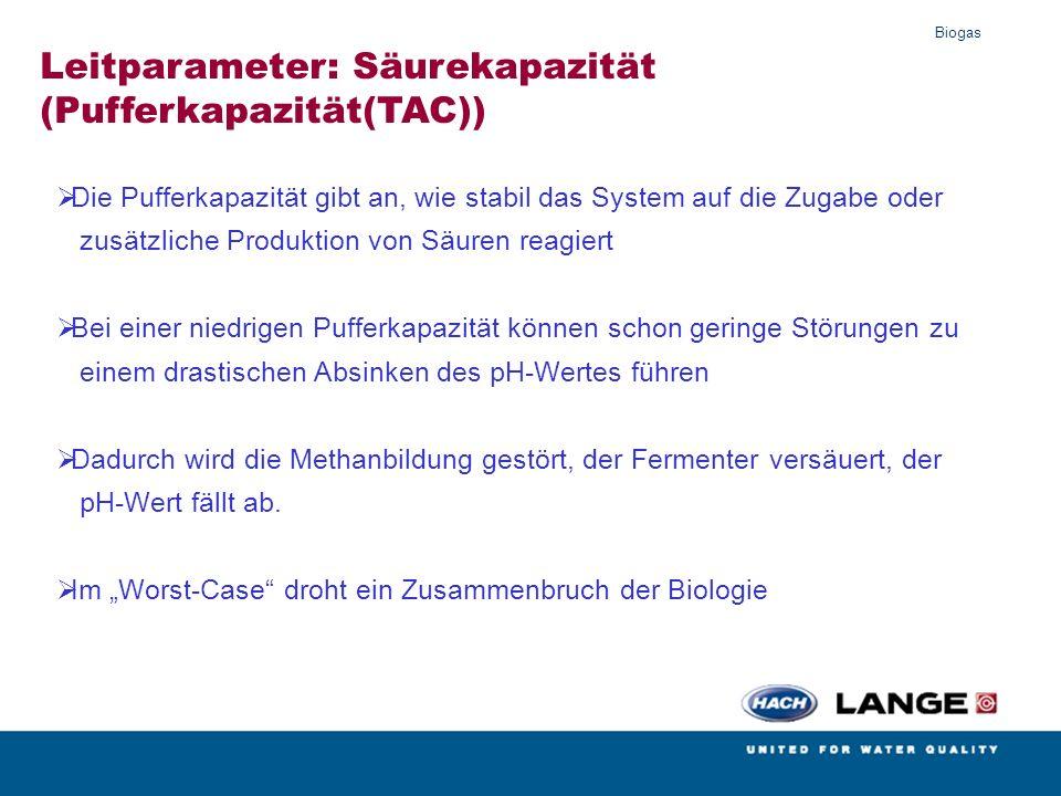 Leitparameter: Säurekapazität (Pufferkapazität(TAC))