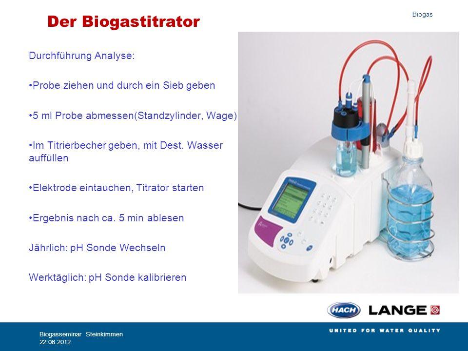 Der Biogastitrator Durchführung Analyse: