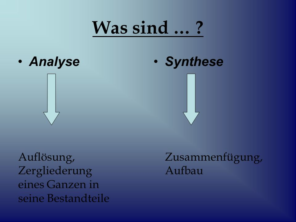 Was sind … Analyse Synthese