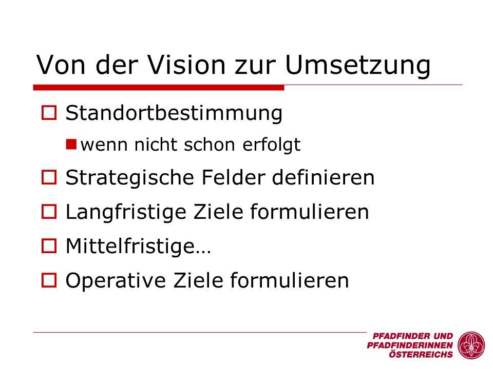 Von der Vision zur Umsetzung