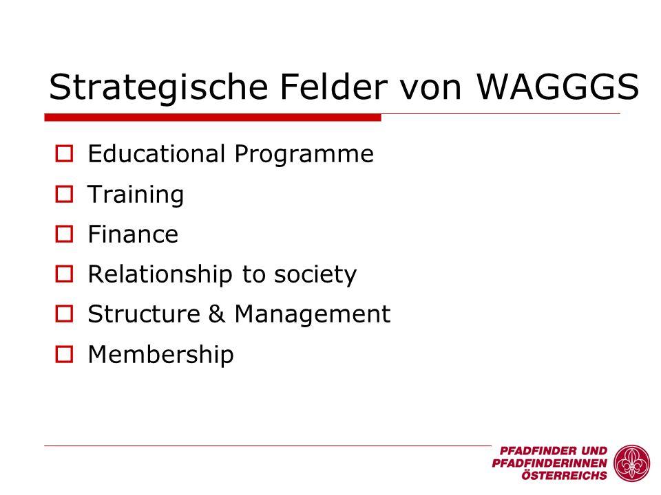 Strategische Felder von WAGGGS