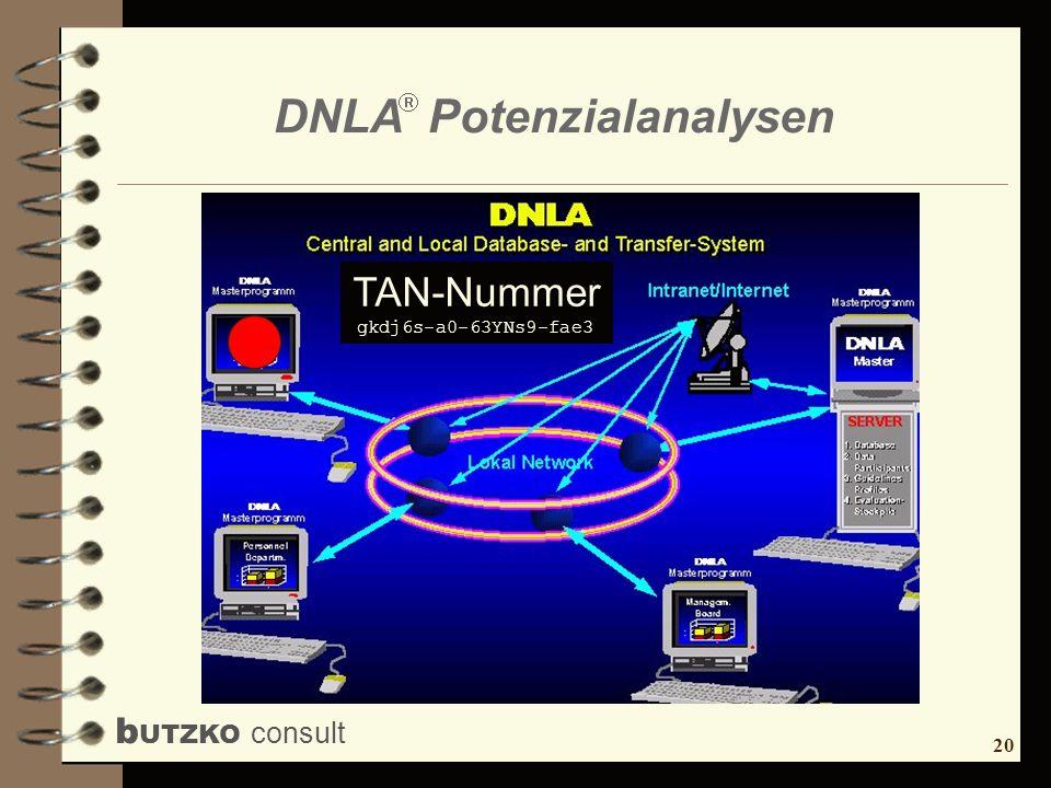 TAN-Nummer gkdj6s-a0-63YNs9-fae3