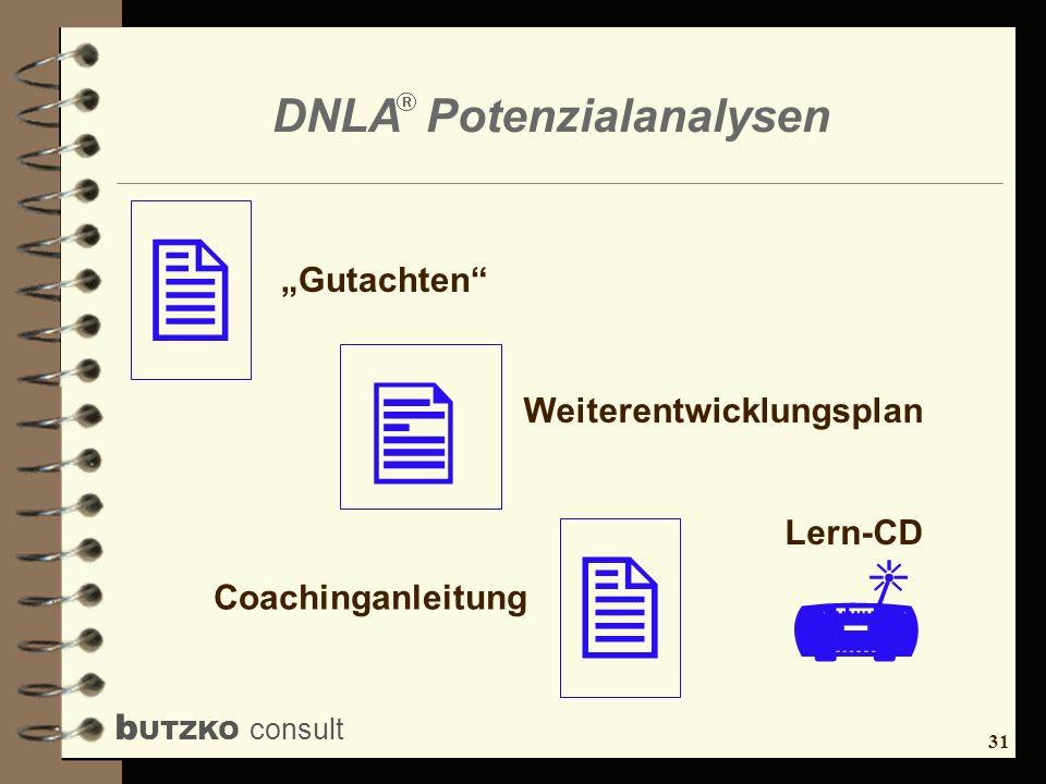 """""""Gutachten  Weiterentwicklungsplan  Lern-CD  Coachinganleitung """