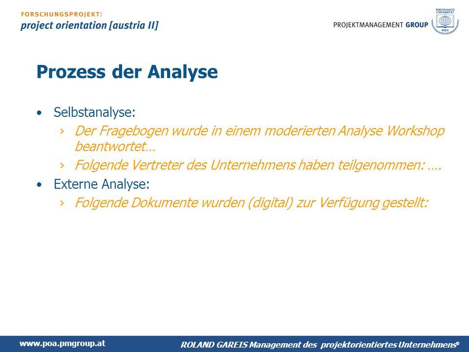 Prozess der Analyse Selbstanalyse: