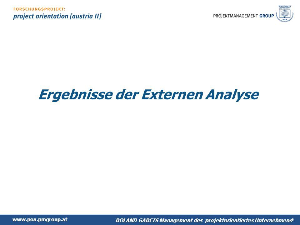 Ergebnisse der Externen Analyse