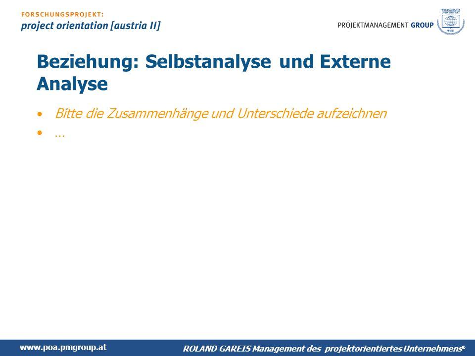 Beziehung: Selbstanalyse und Externe Analyse