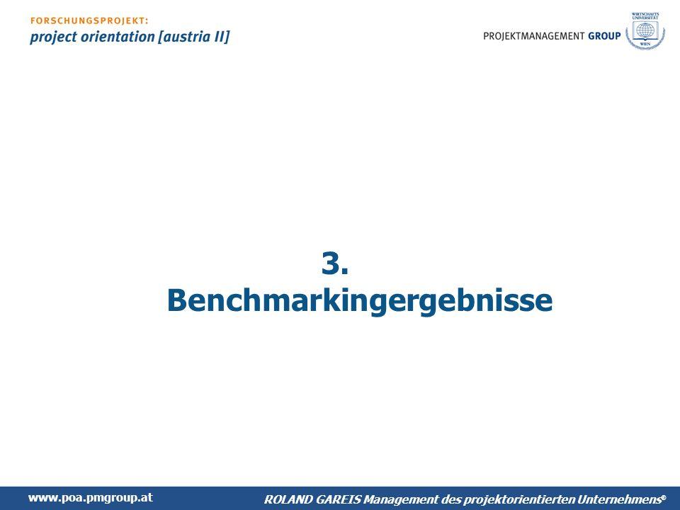 3. Benchmarkingergebnisse