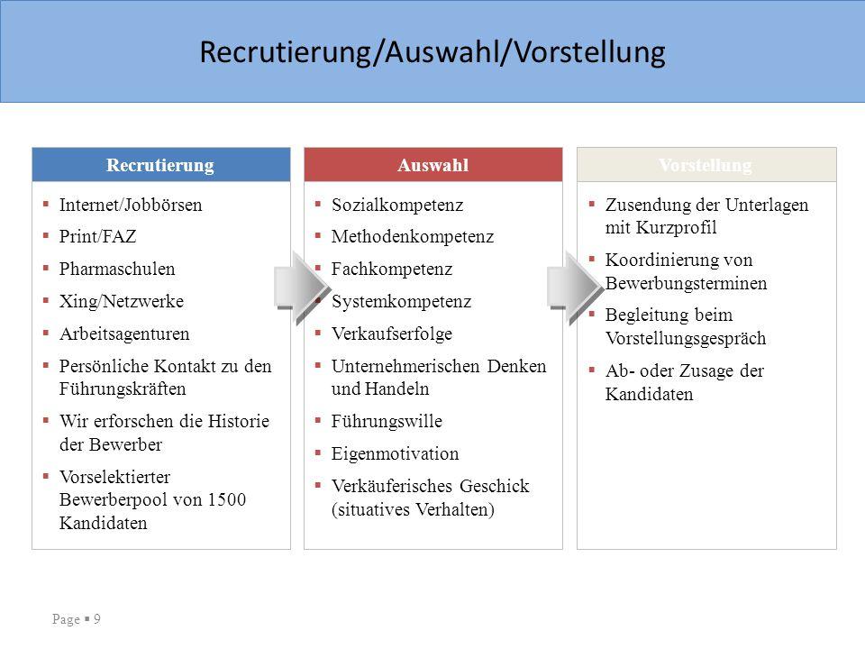 Recrutierung/Auswahl/Vorstellung