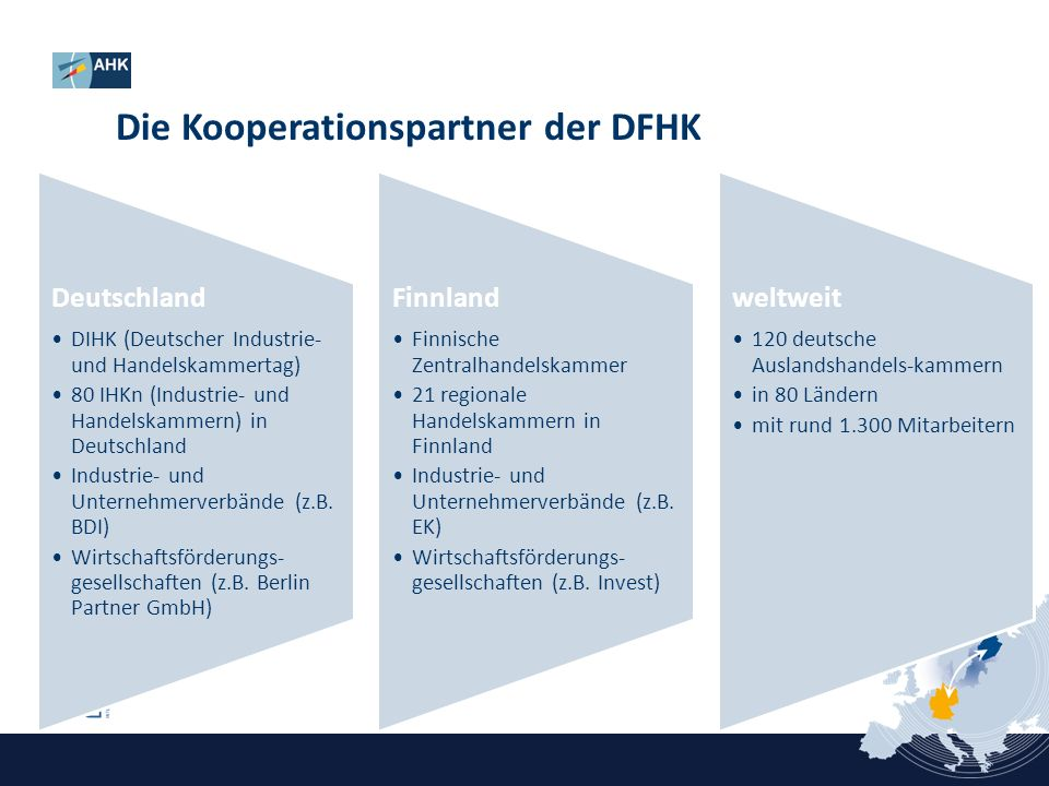 Die Kooperationspartner der DFHK