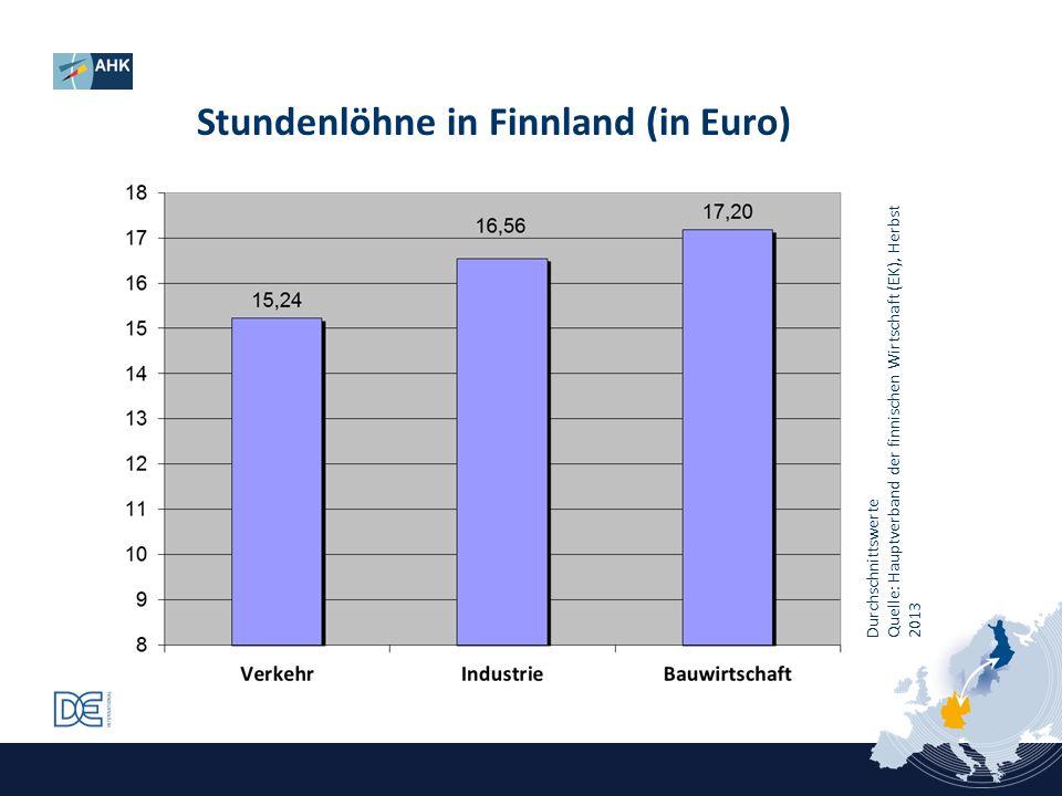 Stundenlöhne in Finnland (in Euro)