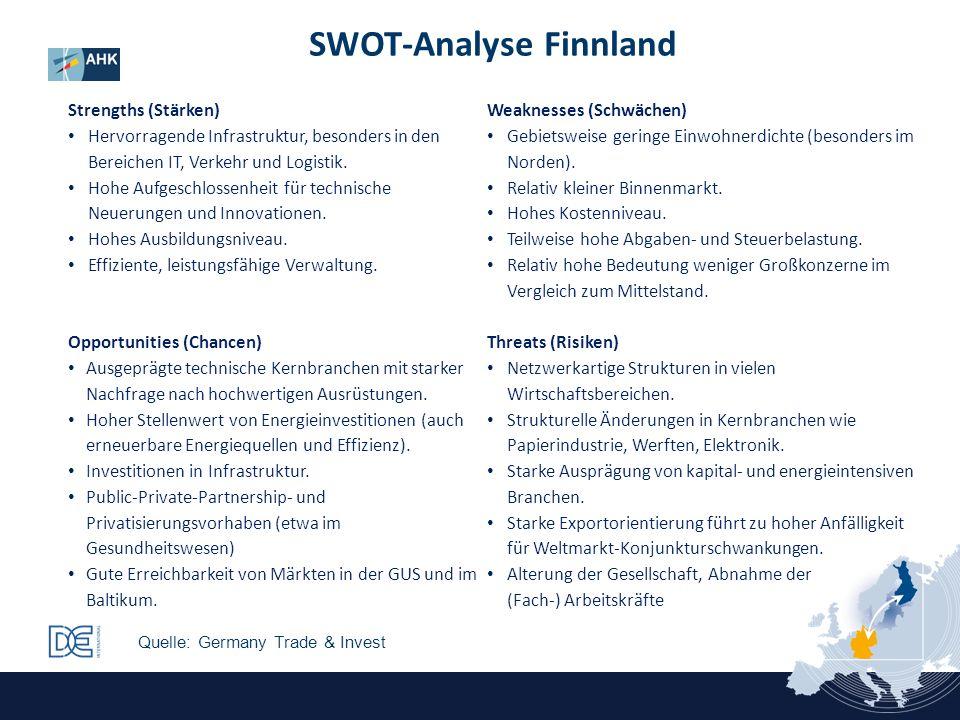 SWOT-Analyse Finnland