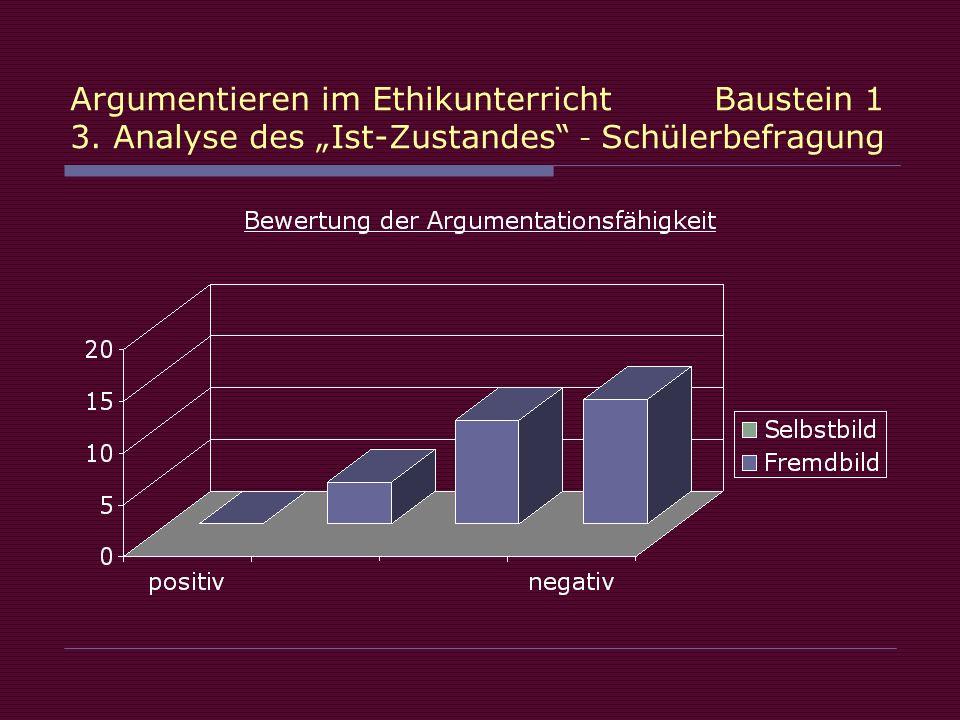 Argumentieren im Ethikunterricht. Baustein 1 3