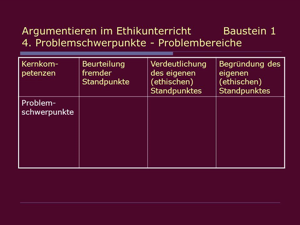 Argumentieren im Ethikunterricht. Baustein 1 4