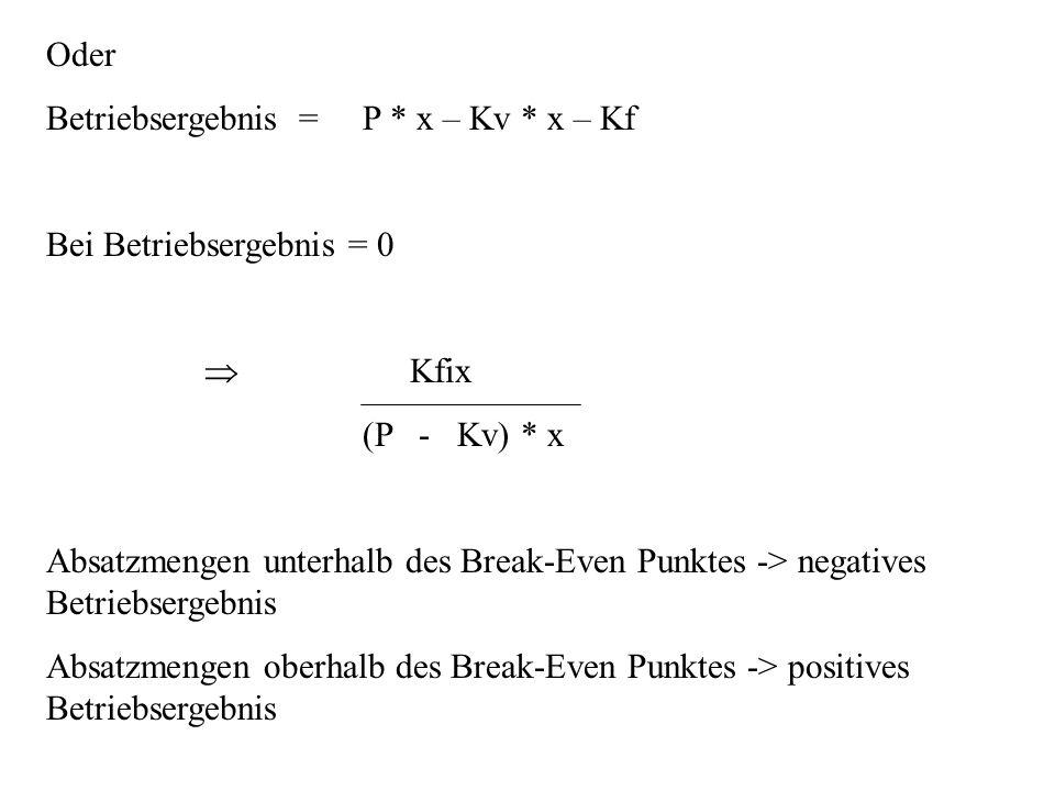 Oder Betriebsergebnis = P * x – Kv * x – Kf. Bei Betriebsergebnis = 0. Kfix. (P - Kv) * x.