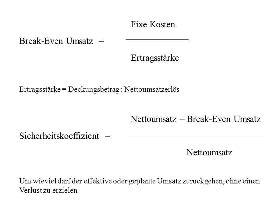 Nettoumsatz – Break-Even Umsatz Sicherheitskoeffizient = Nettoumsatz