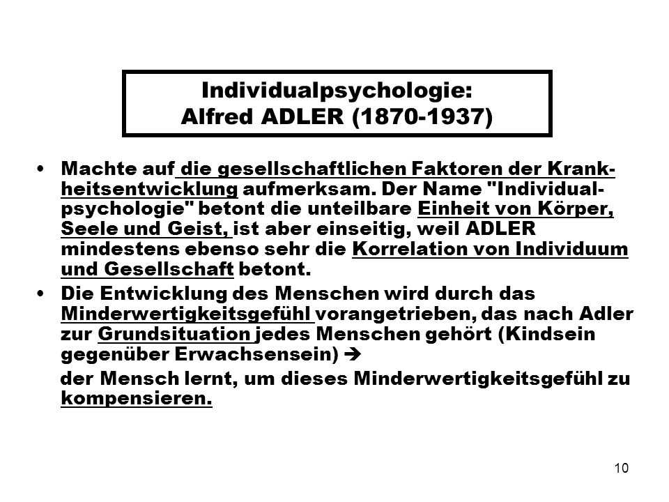 Individualpsychologie: Alfred ADLER (1870-1937)