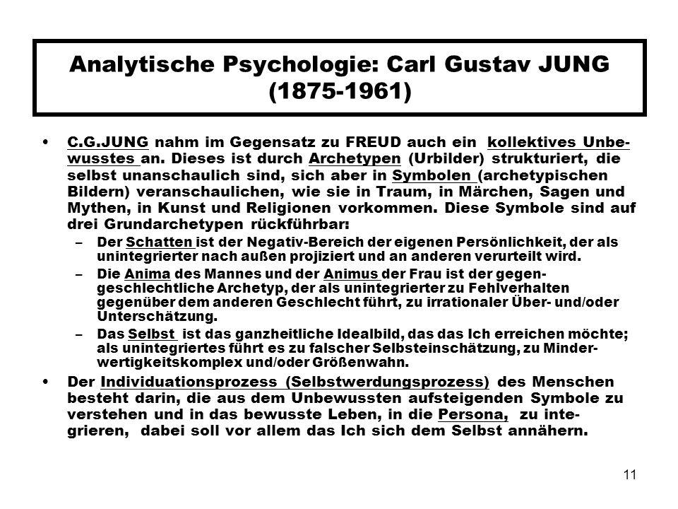 Analytische Psychologie: Carl Gustav JUNG (1875-1961)