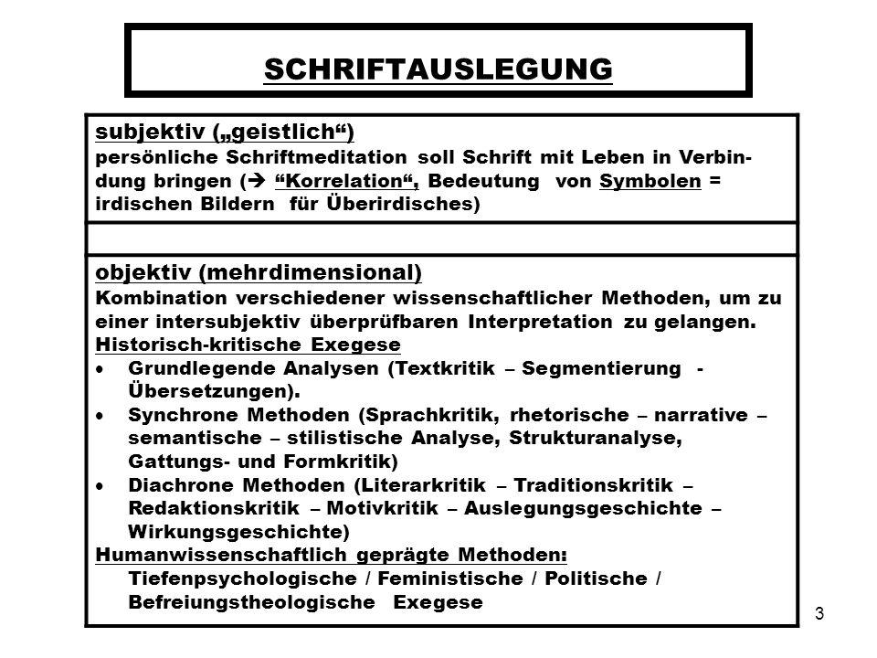 """SCHRIFTAUSLEGUNG subjektiv (""""geistlich ) objektiv (mehrdimensional)"""